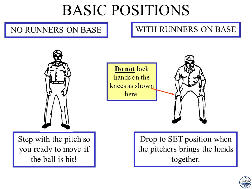 BASIC POSITIONS NO RUNNERS ON BASE WITH RUNNERS ON BASE