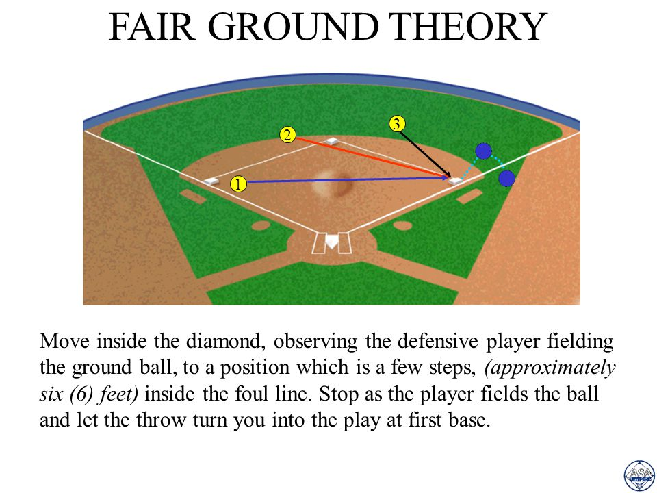 FAIR GROUND THEORY 3. 2. 1.