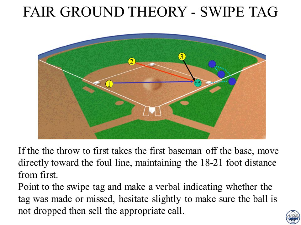 FAIR GROUND THEORY - SWIPE TAG