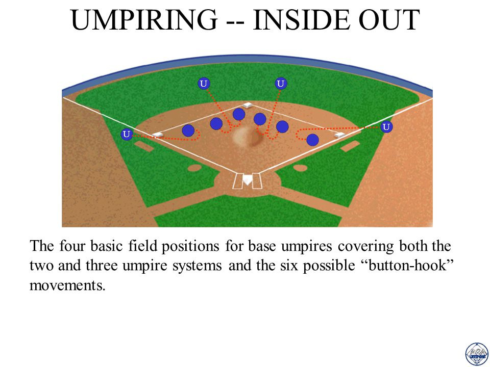 UMPIRING -- INSIDE OUT U. U. U. U.