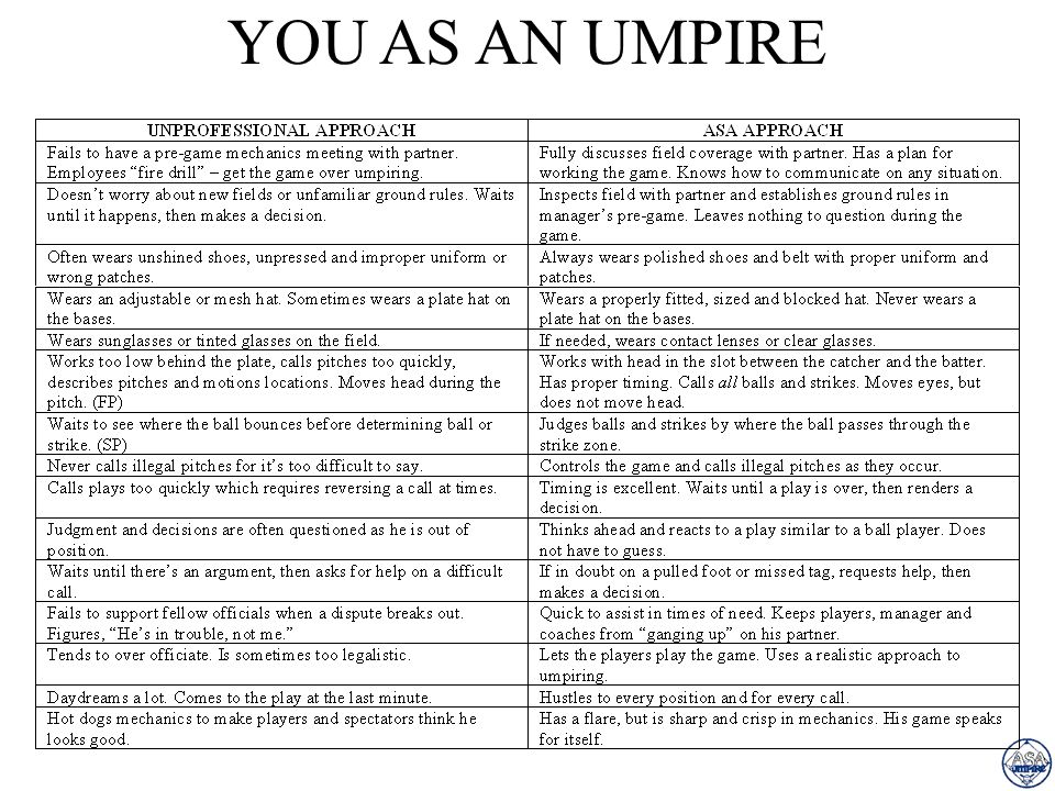 YOU AS AN UMPIRE