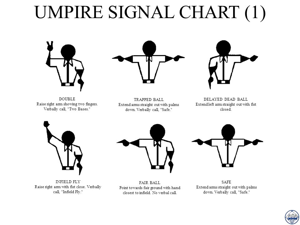 UMPIRE SIGNAL CHART (1) DOUBLE TRAPPED BALL DELAYED DEAD BALL