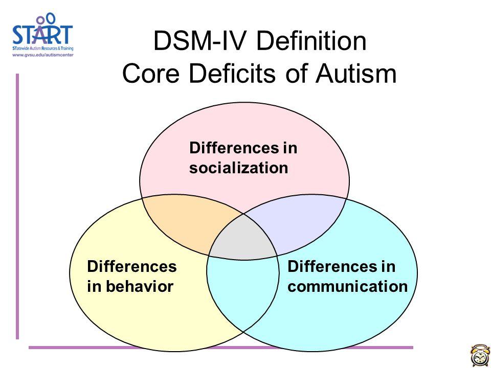 DSM-IV Definition Core Deficits of Autism