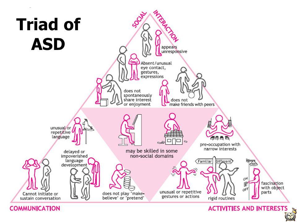 Triad of ASD