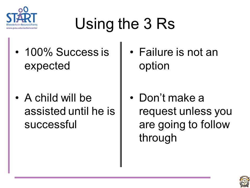 Using the 3 Rs 100% Success is expected