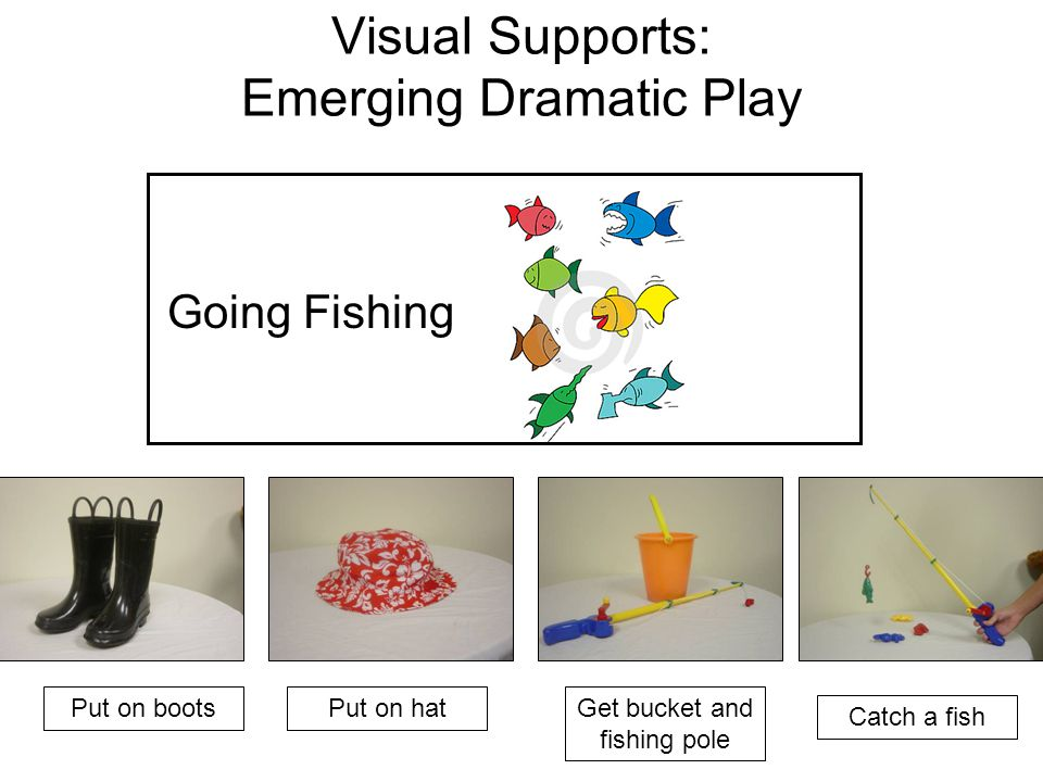 Visual Supports: Emerging Dramatic Play