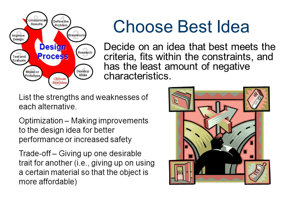Design Process Gateway To Technology® Unit 1 – Lesson 1.2 – Design Process. Choose Best Idea. 9.