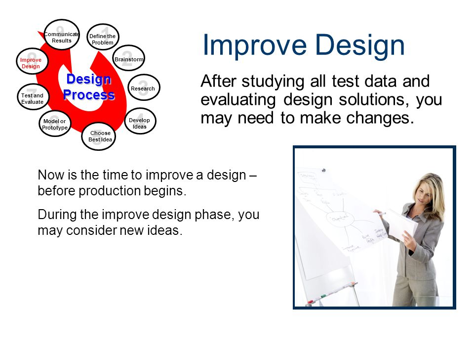 Design Process Gateway To Technology® Unit 1 – Lesson 1.2 – Design Process. Improve Design. 9. Communicate Results.