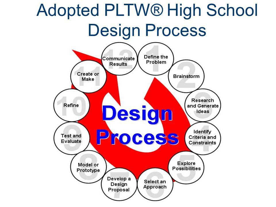 Adopted PLTW® High School Design Process