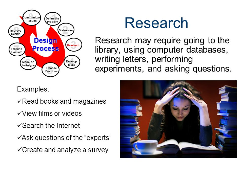 Design Process Gateway To Technology® Unit 1 – Lesson 1.2 – Design Process. Research. 9. Communicate Results.