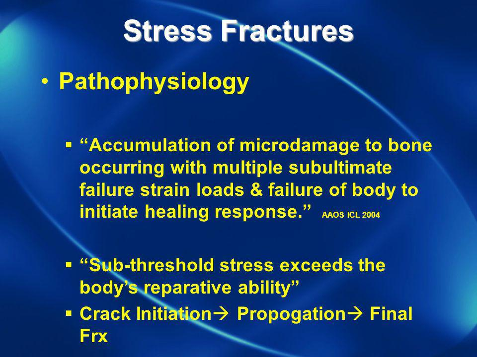 Stress Fractures Pathophysiology