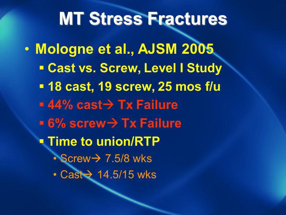 MT Stress Fractures Mologne et al., AJSM 2005