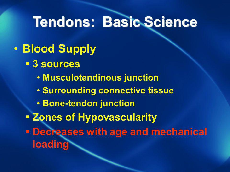 Tendons: Basic Science
