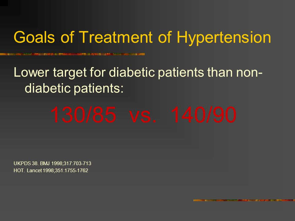 Goals of Treatment of Hypertension