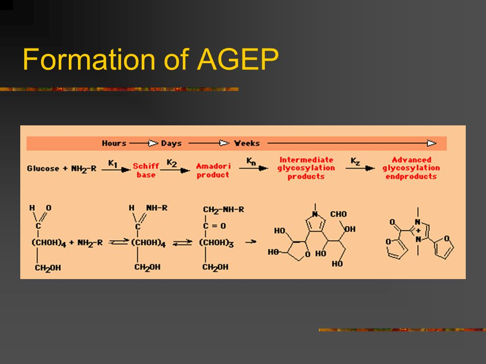 Formation of AGEP