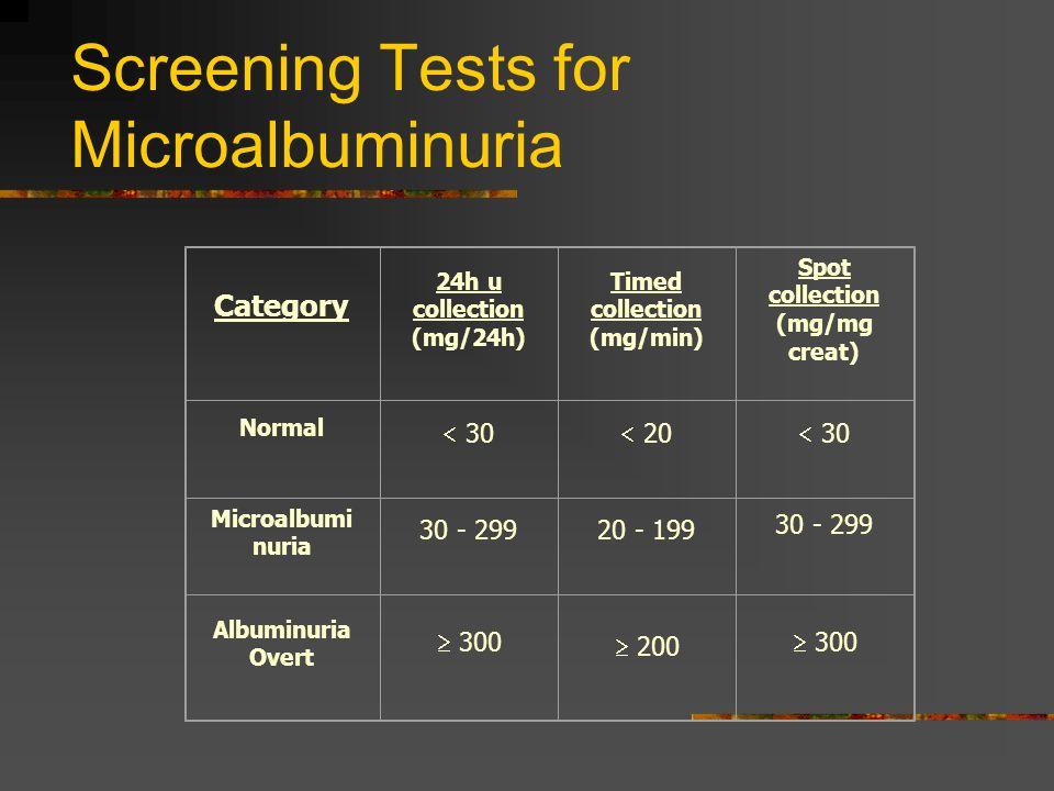 Screening Tests for Microalbuminuria