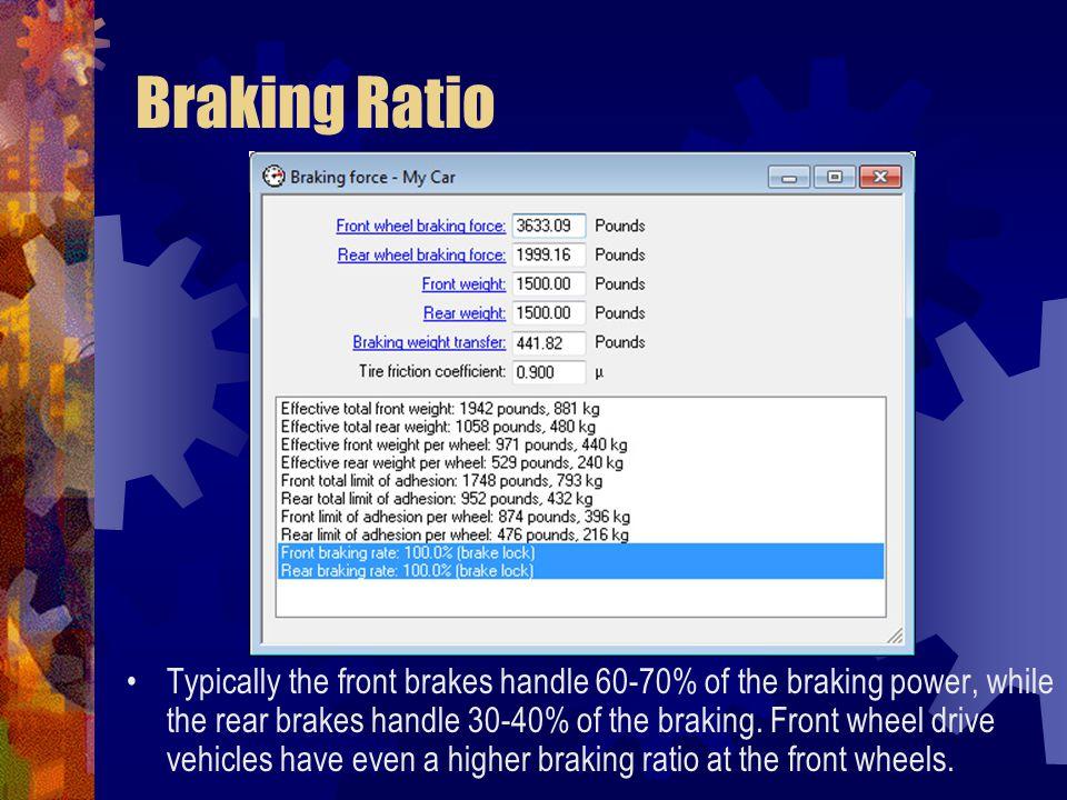 Braking Ratio