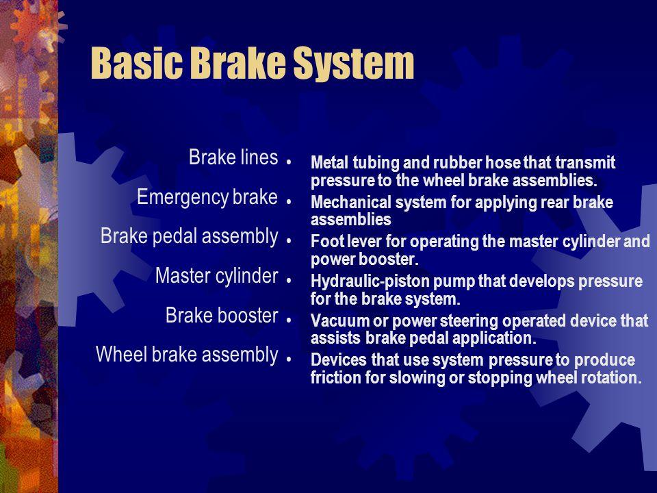 Basic Brake System Brake lines Emergency brake Brake pedal assembly Master cylinder Brake booster Wheel brake assembly.