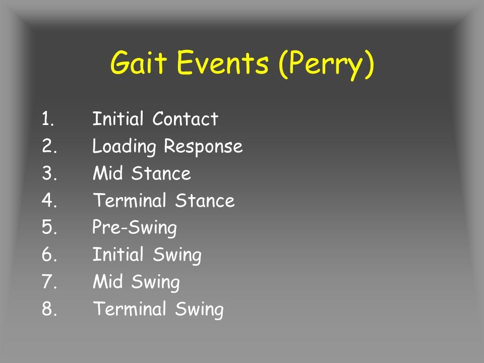 Gait Events (Perry) Initial Contact Loading Response Mid Stance