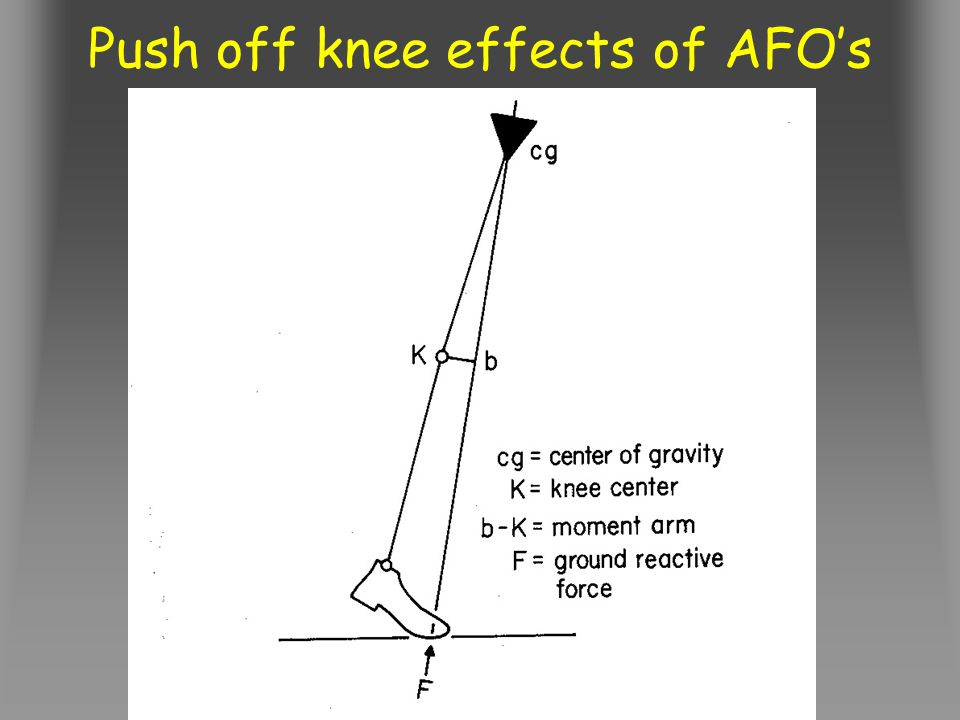 Push off knee effects of AFO's