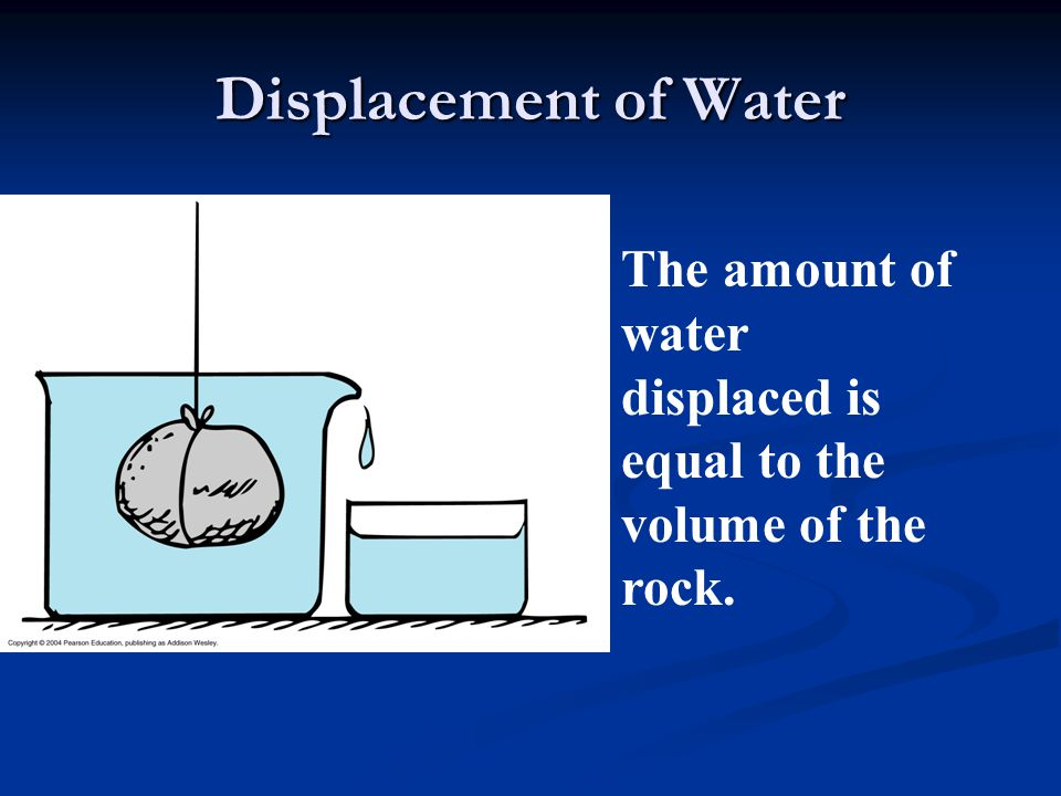Displacement of Water The amount of water displaced is equal to the volume of the rock.