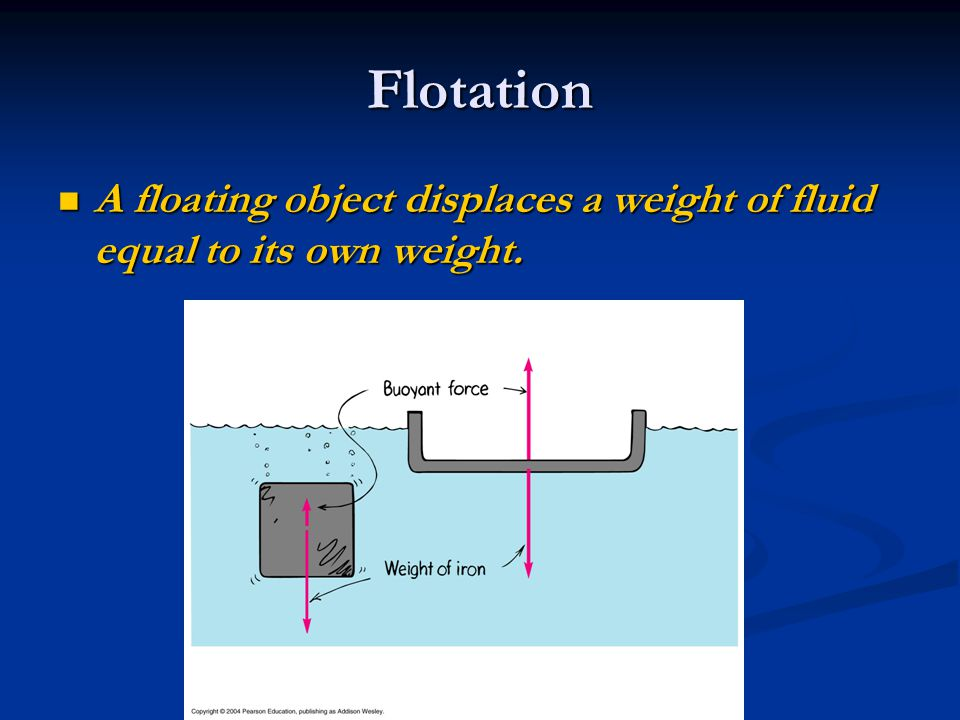 Flotation A floating object displaces a weight of fluid equal to its own weight.