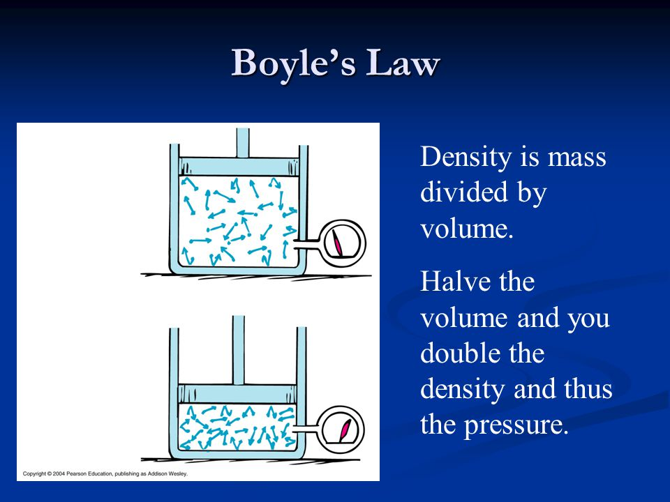 Boyle's Law Density is mass divided by volume.