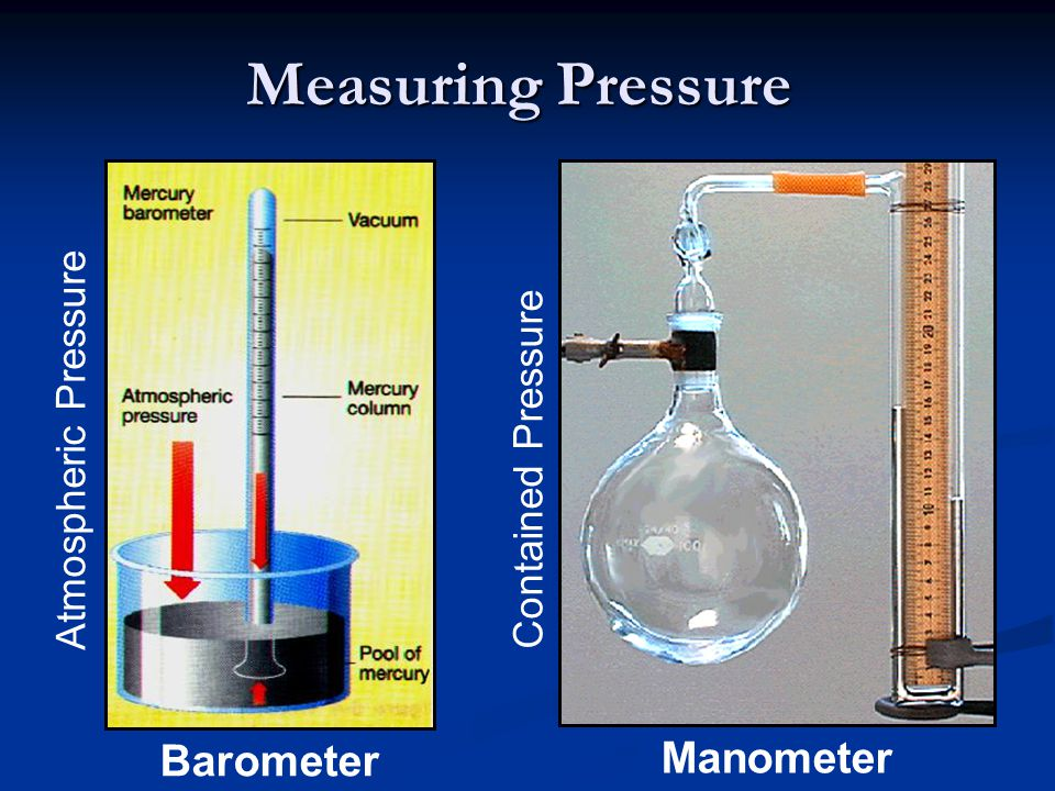 Measuring Pressure Barometer Manometer Atmospheric Pressure