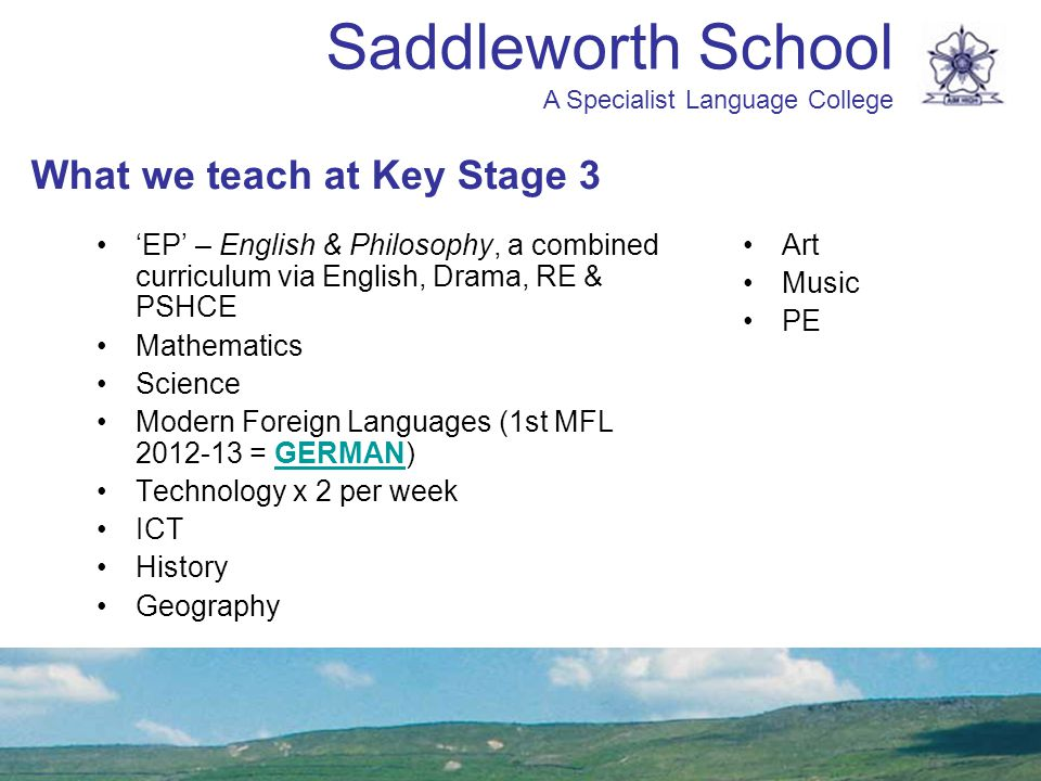 What we teach at Key Stage 3