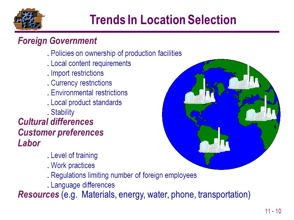 Trends In Location Selection