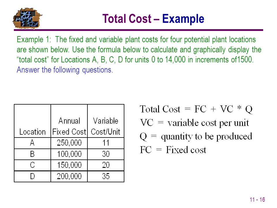 Total Cost – Example