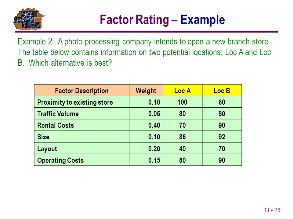 Factor Rating – Example