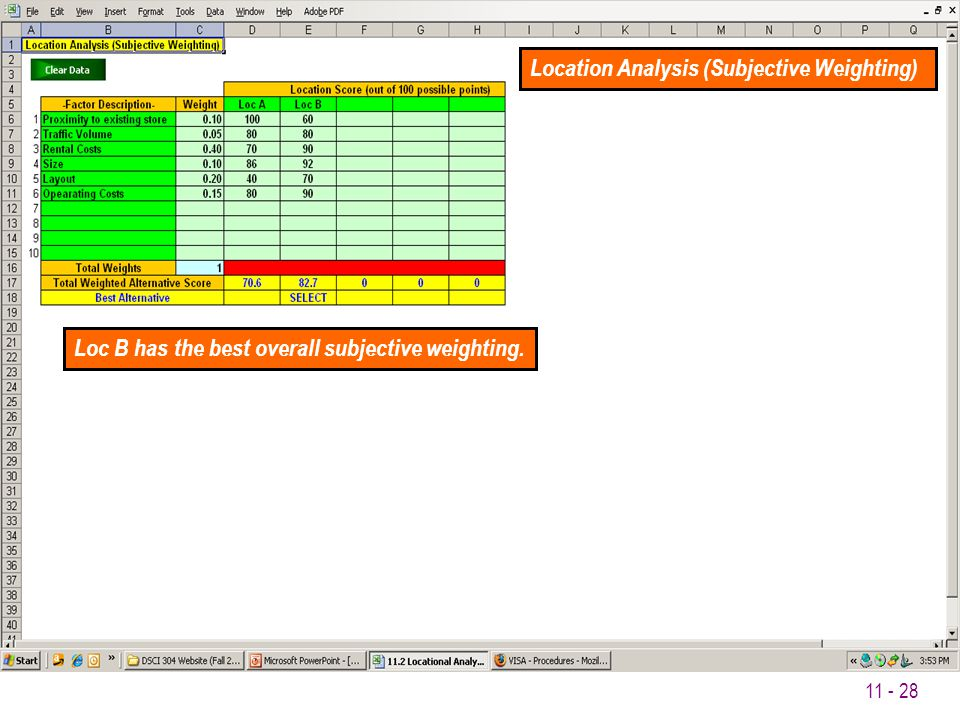 Location Analysis (Subjective Weighting)