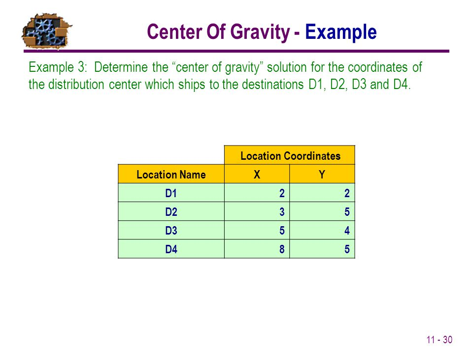 Center Of Gravity - Example