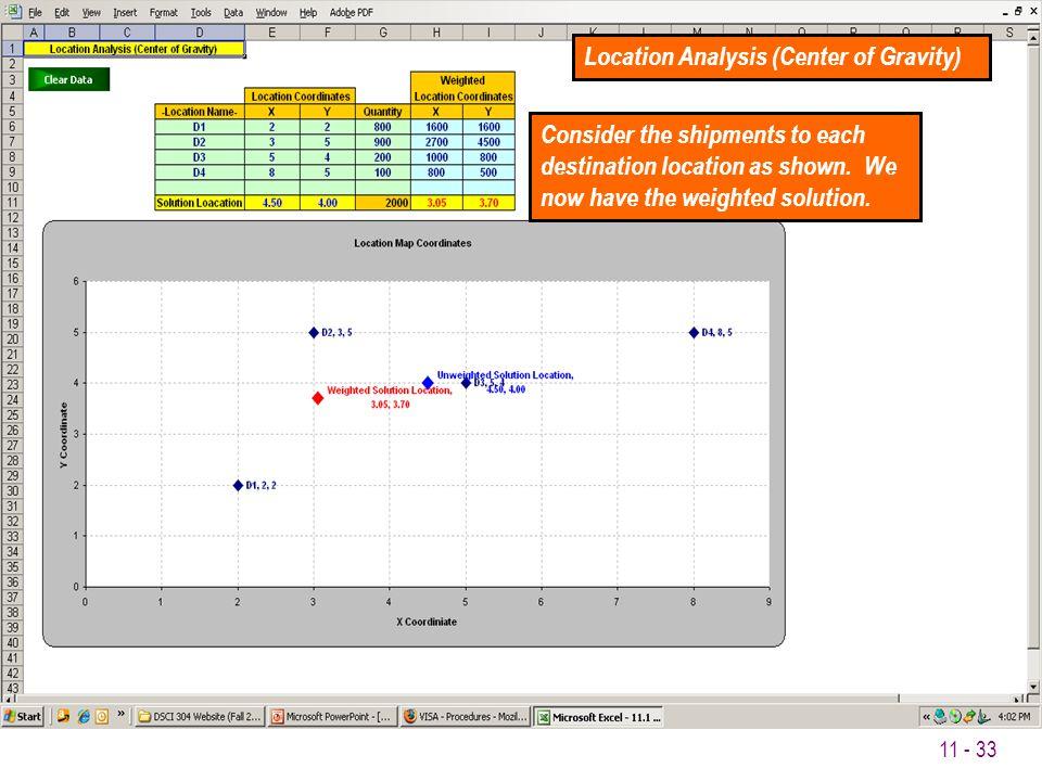 Location Analysis (Center of Gravity)