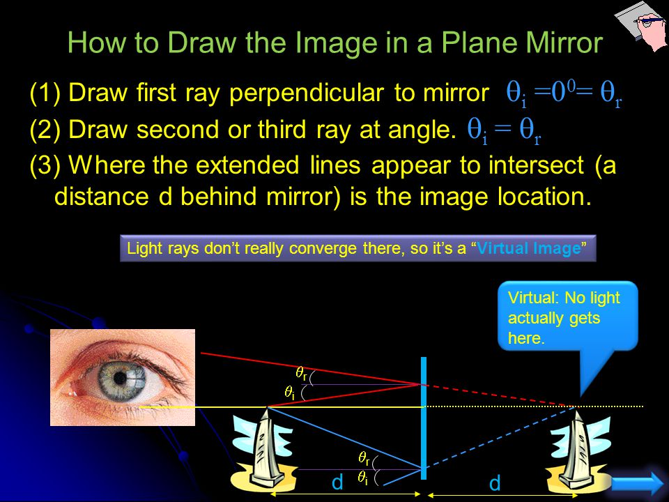 How to Draw the Image in a Plane Mirror