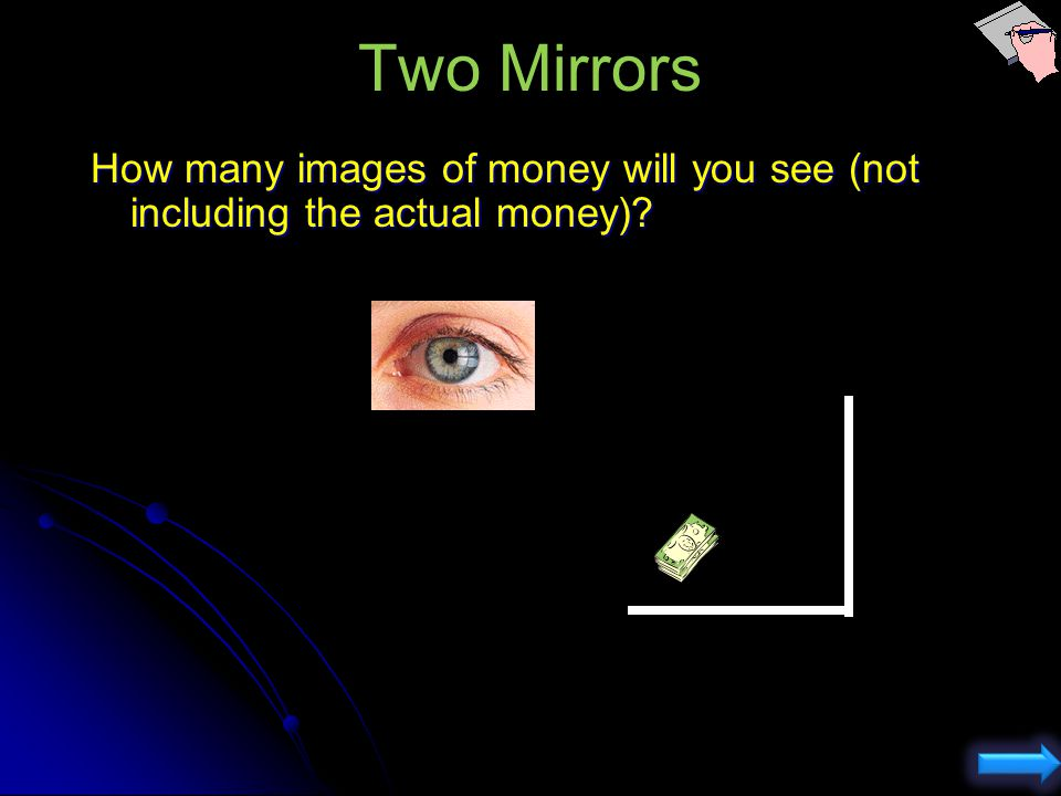 Two Mirrors How many images of money will you see (not including the actual money)