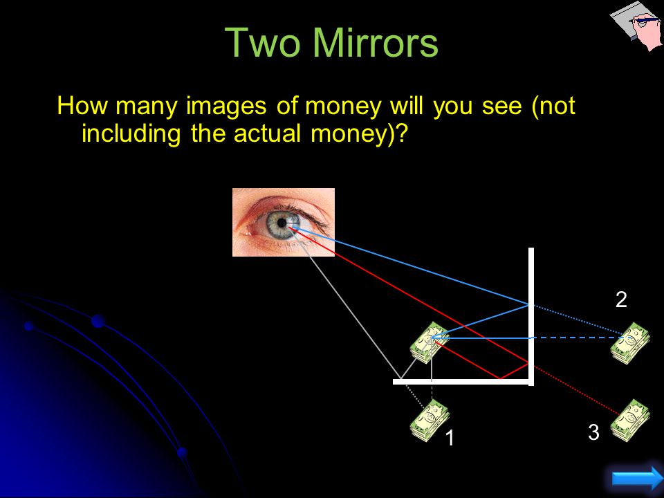 Two Mirrors How many images of money will you see (not including the actual money) 2 1 3