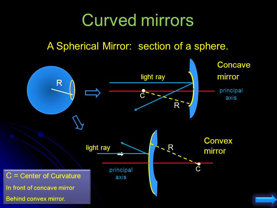 Curved mirrors • • A Spherical Mirror: section of a sphere.