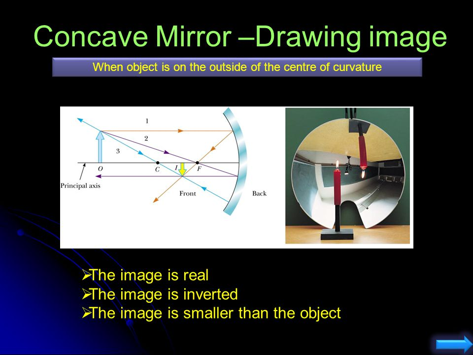 Concave Mirror –Drawing image