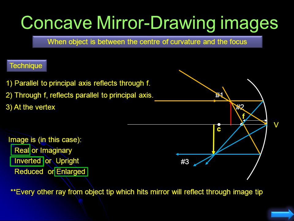 Concave Mirror-Drawing images