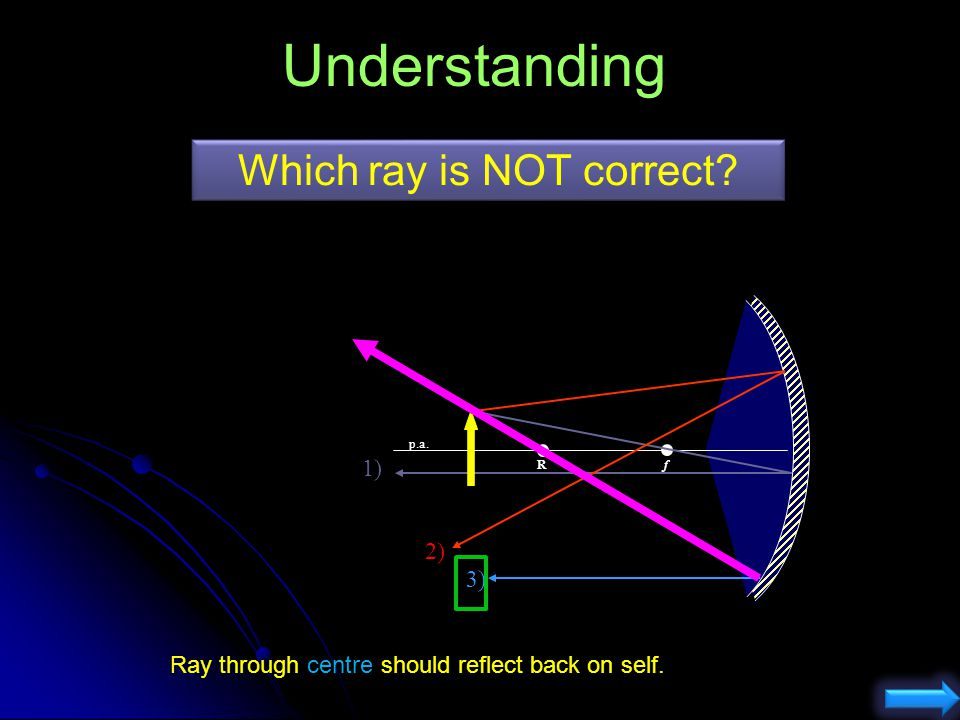 Which ray is NOT correct