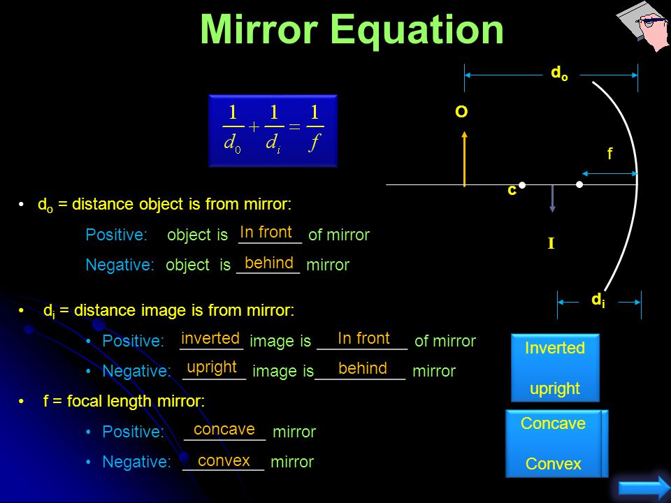 Mirror Equation do O f c I do = distance object is from mirror: