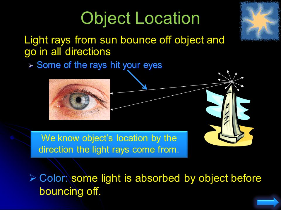We know object's location by the direction the light rays come from.