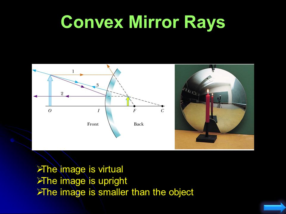 Convex Mirror Rays The image is virtual The image is upright