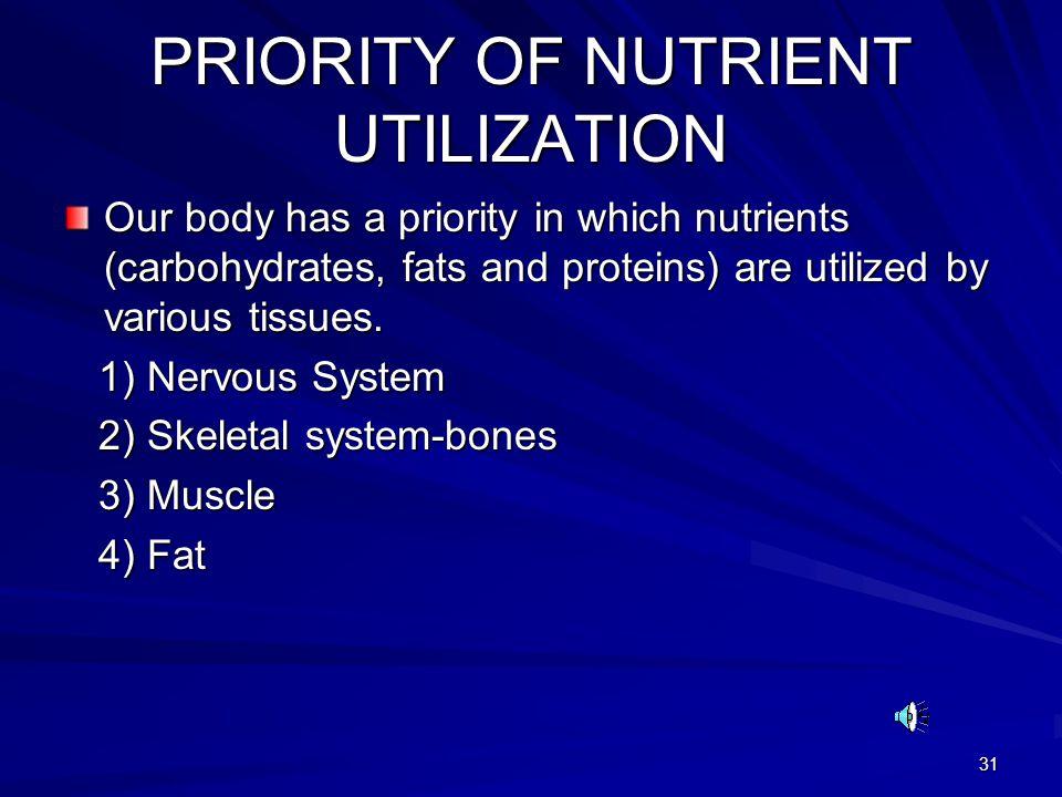 PRIORITY OF NUTRIENT UTILIZATION