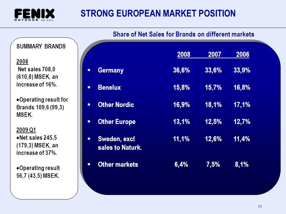 STRONG EUROPEAN MARKET POSITION