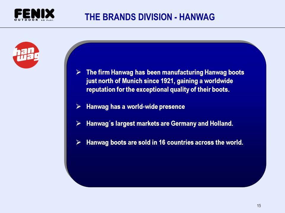 THE BRANDS DIVISION - HANWAG