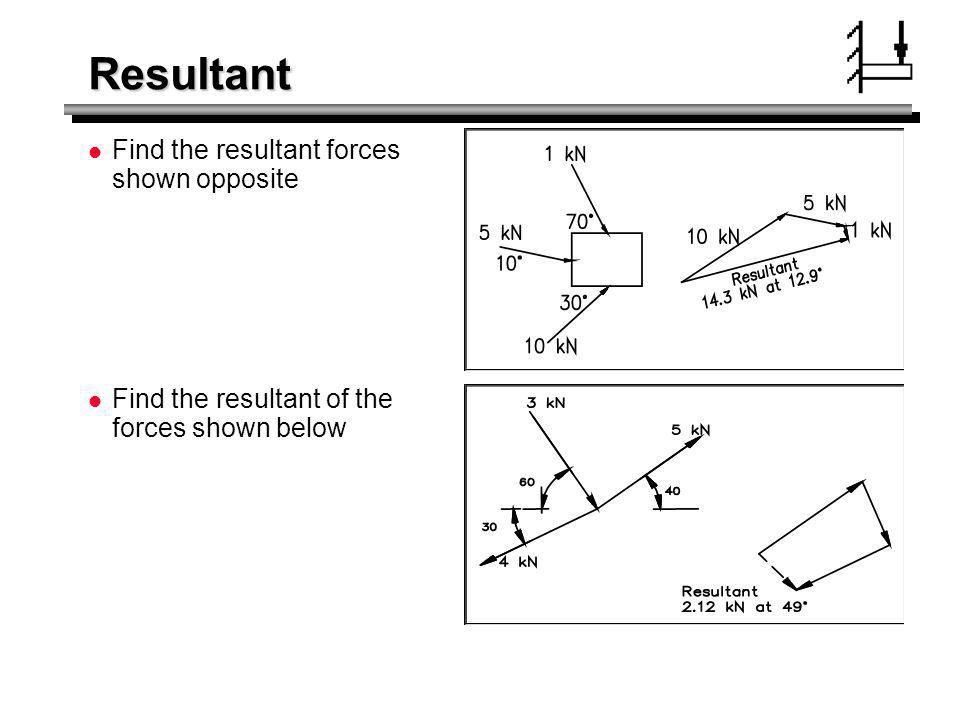 Resultant Find the resultant forces shown opposite