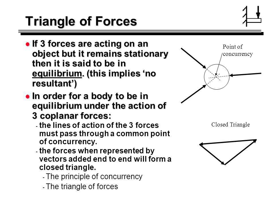 Triangle of Forces If 3 forces are acting on an object but it remains stationary then it is said to be in equilibrium. (this implies 'no resultant')